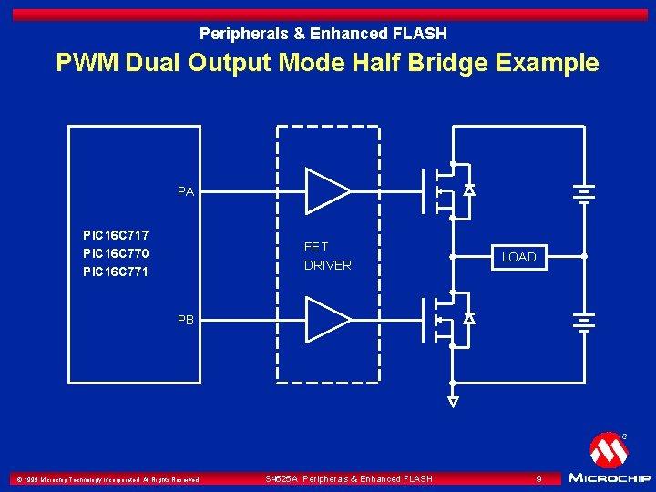 Peripherals & Enhanced FLASH PWM Dual Output Mode Half Bridge Example PA PIC 16