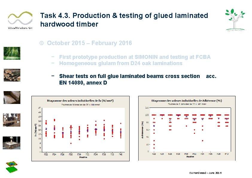 Task 4. 3. Production & testing of glued laminated hardwood timber October 2015 –