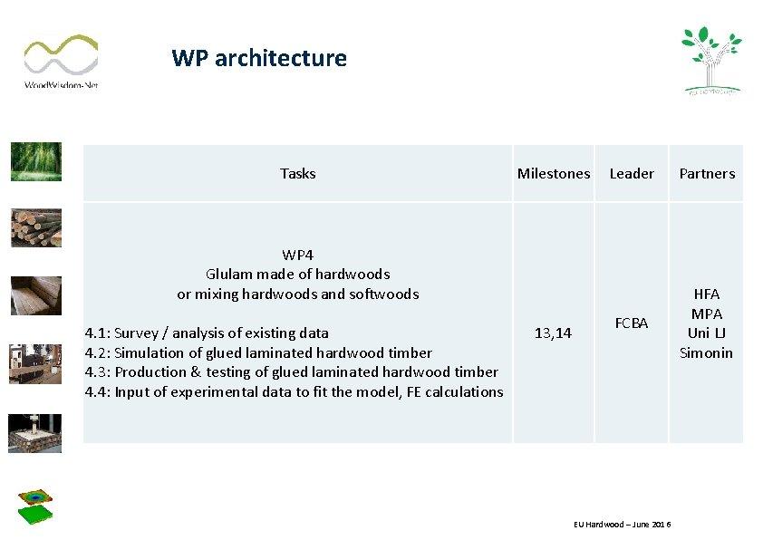WP architecture Tasks WP 4 Glulam made of hardwoods or mixing hardwoods and softwoods