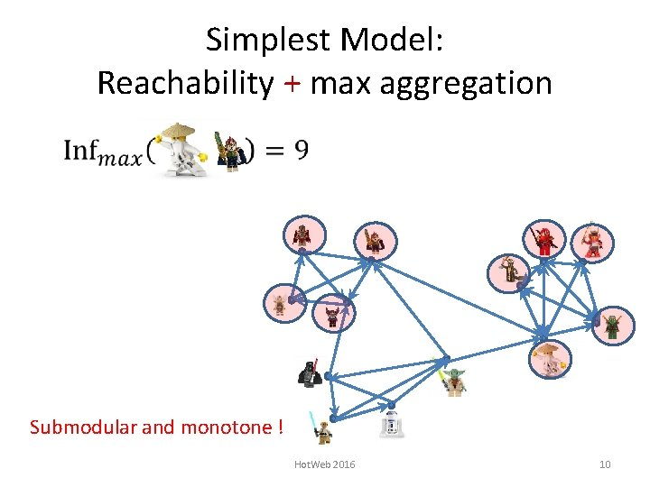 Simplest Model: Reachability + max aggregation Submodular and monotone ! Hot. Web 2016 10