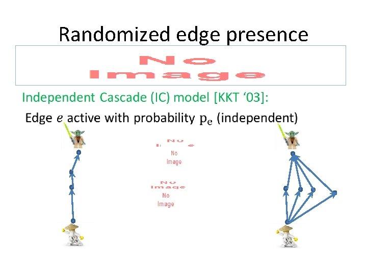 Randomized edge presence