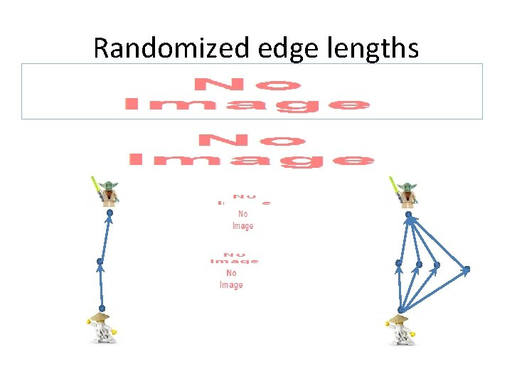 Randomized edge lengths