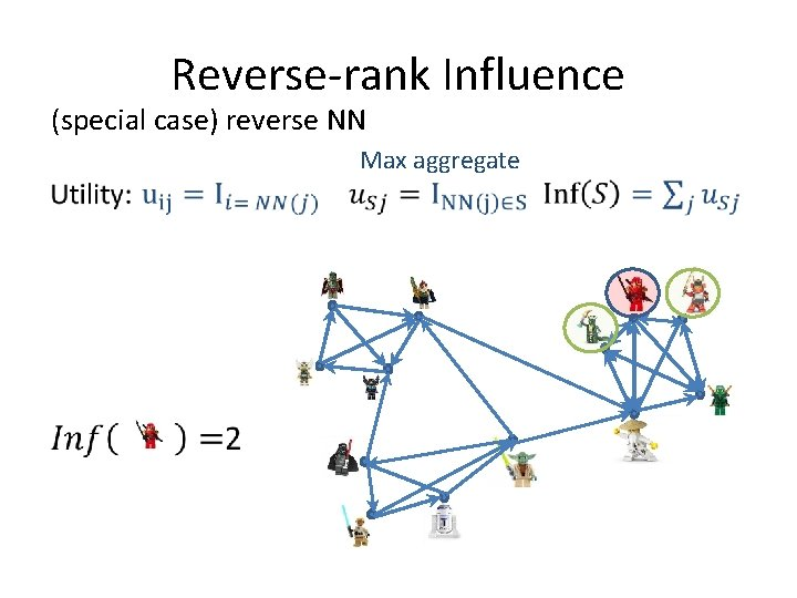 Reverse-rank Influence (special case) reverse NN Max aggregate