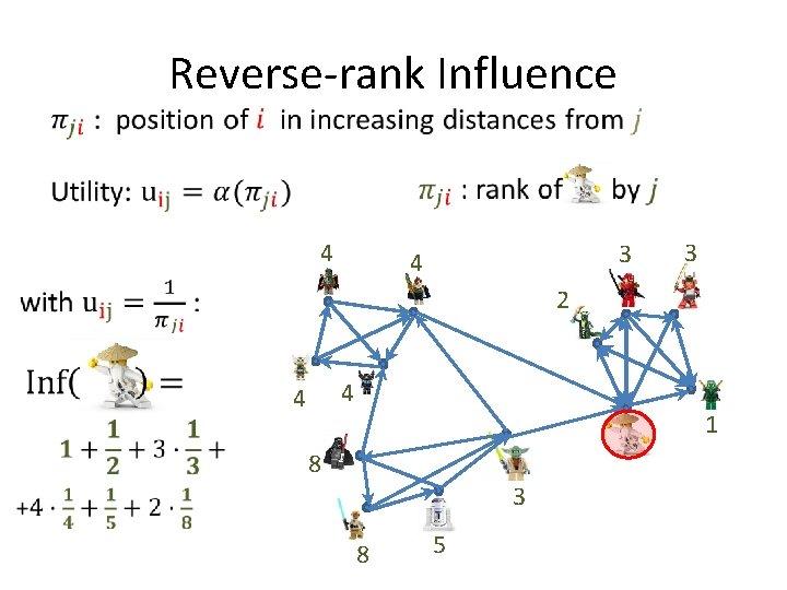 Reverse-rank Influence 4 3 4 3 2 4 4 1 8 3 8