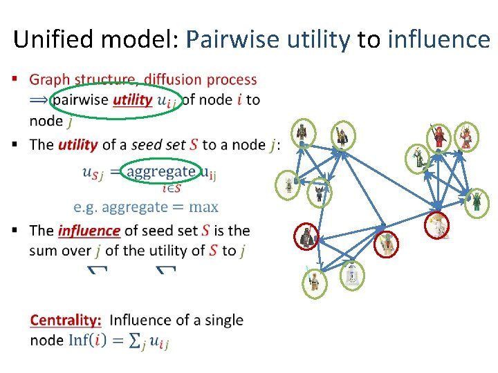 Unified model: Pairwise utility to influence