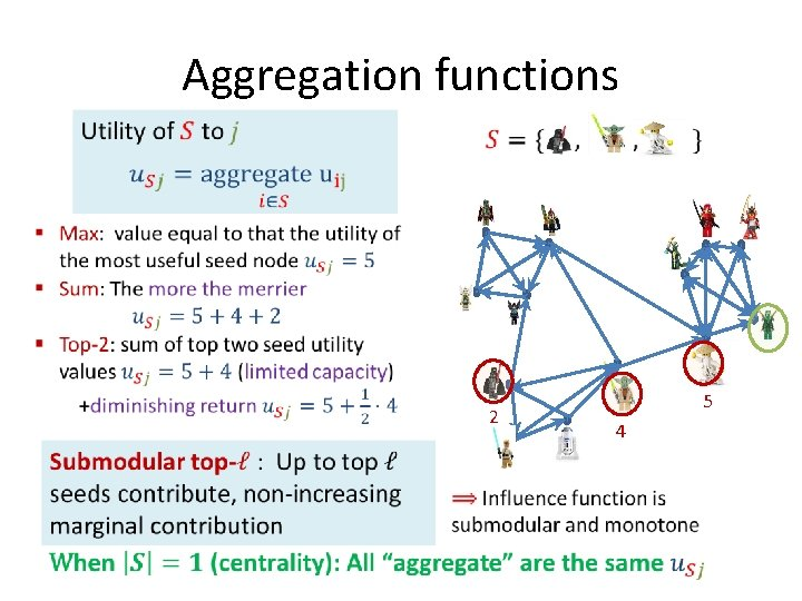 Aggregation functions • 2 5 4