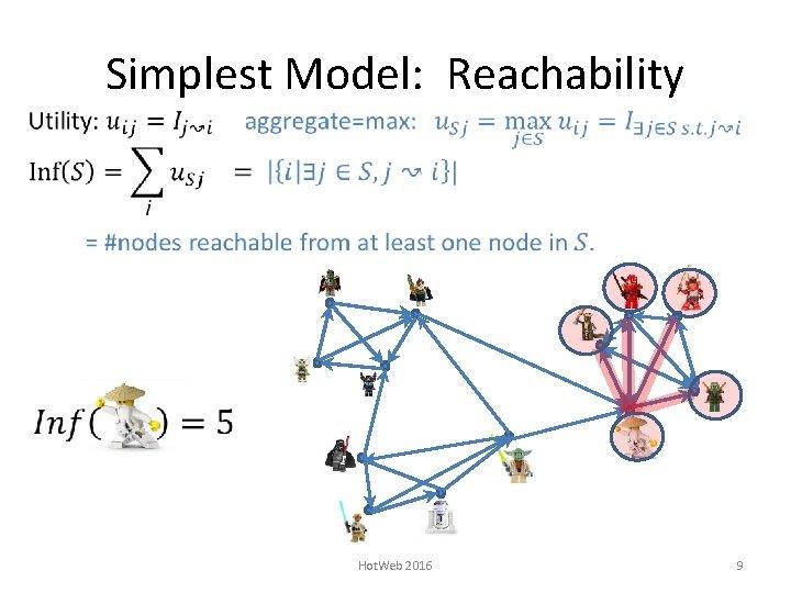Simplest Model: Reachability Hot. Web 2016 9