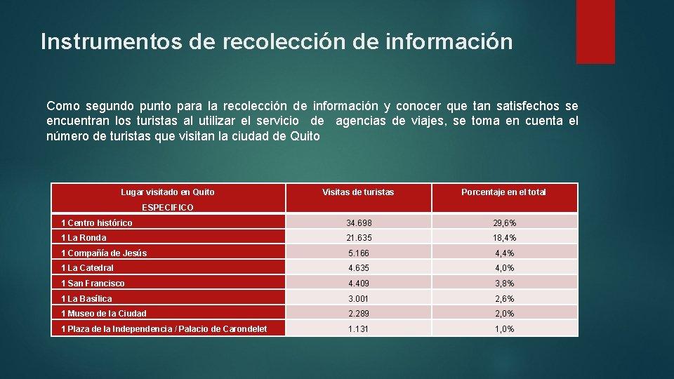 Instrumentos de recolección de información Como segundo punto para la recolección de información y