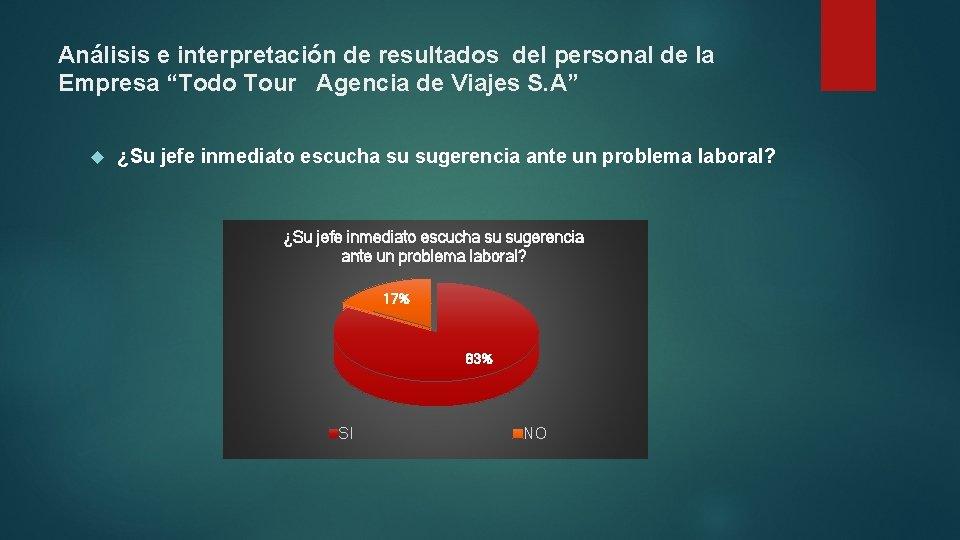 """Análisis e interpretación de resultados del personal de la Empresa """"Todo Tour Agencia de"""