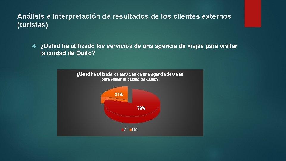 Análisis e interpretación de resultados de los clientes externos (turistas) ¿Usted ha utilizado los