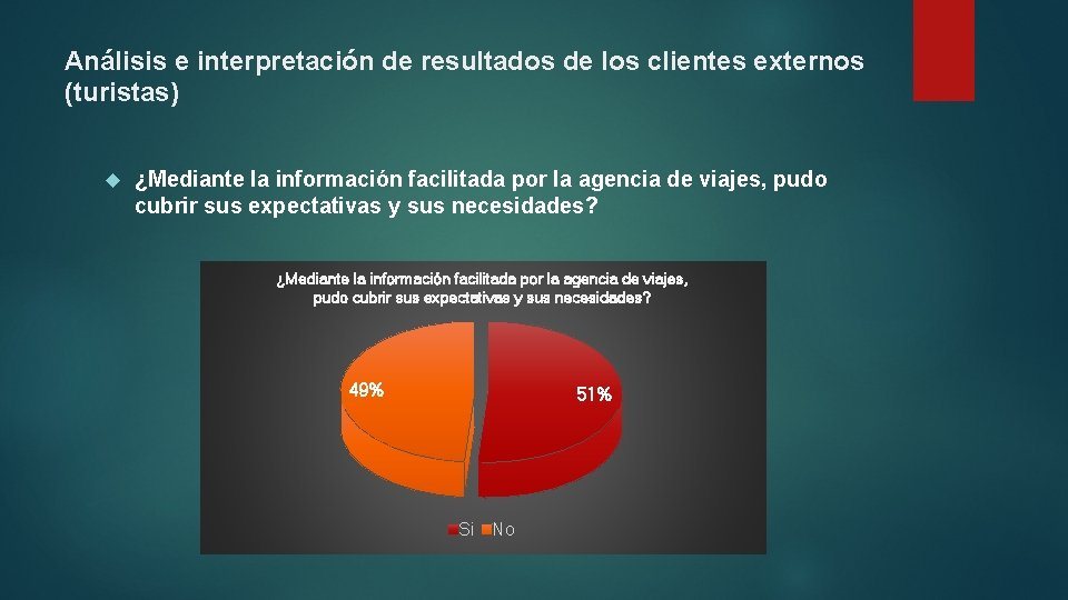 Análisis e interpretación de resultados de los clientes externos (turistas) ¿Mediante la información facilitada