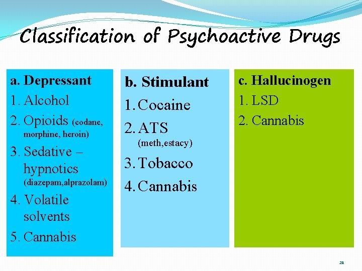 Classification of Psychoactive Drugs a. Depressant 1. Alcohol 2. Opioids (codane, morphine, heroin) 3.
