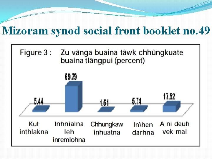Mizoram synod social front booklet no. 49