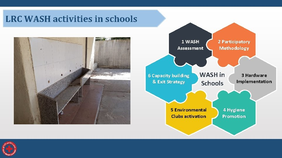 LRC WASH activities in schools 1 WASH Assessment 6 Capacity building & Exit Strategy