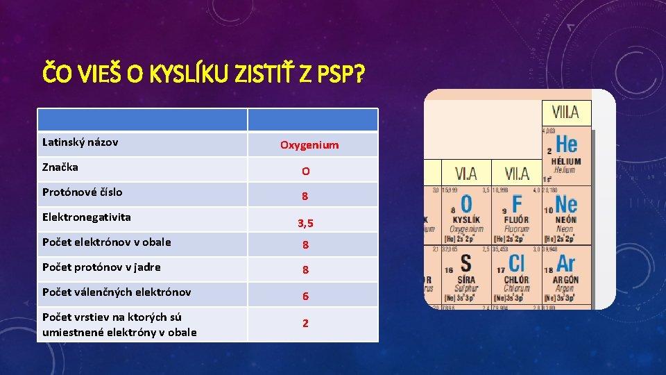ČO VIEŠ O KYSLÍKU ZISTIŤ Z PSP? Latinský názov Oxygenium Značka O Protónové číslo