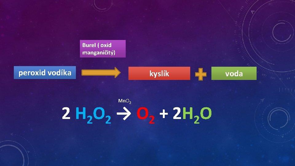 Burel ( oxid manganičitý) peroxid vodíka kyslík Mn. O 2 2 H 2 O