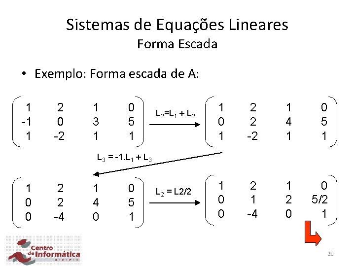 Sistemas de Equações Lineares Forma Escada • Exemplo: Forma escada de A: 1 -1