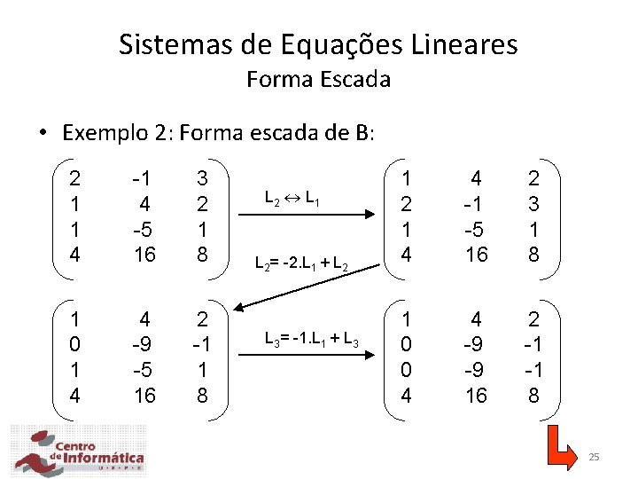 Sistemas de Equações Lineares Forma Escada • Exemplo 2: Forma escada de B: 2