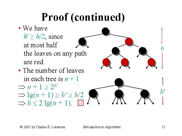 Proof (continued) • We have h' ≥ h/2, since at most half the leaves