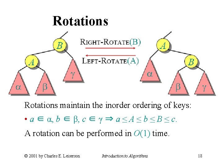 Rotations maintain the inordering of keys: • a ∈ α, b ∈ β, c