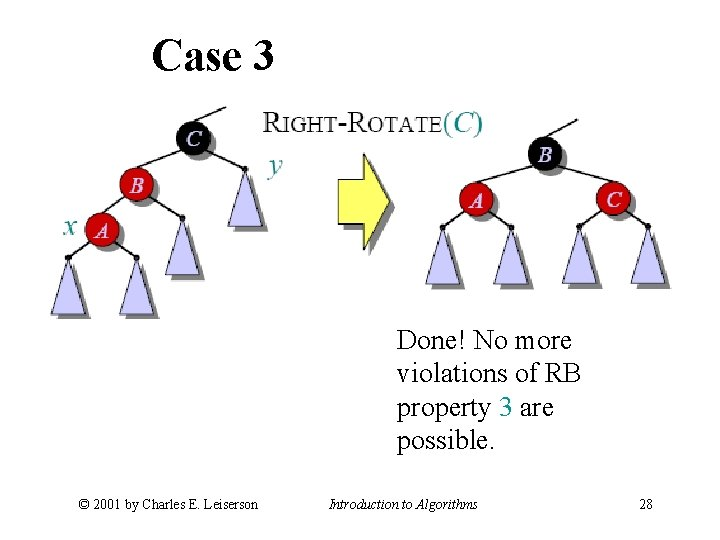 Case 3 Done! No more violations of RB property 3 are possible. © 2001