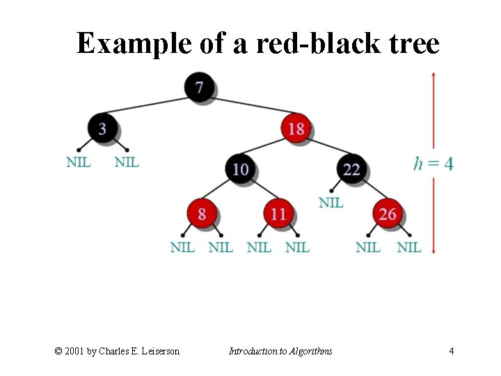 Example of a red-black tree © 2001 by Charles E. Leiserson Introduction to Algorithms