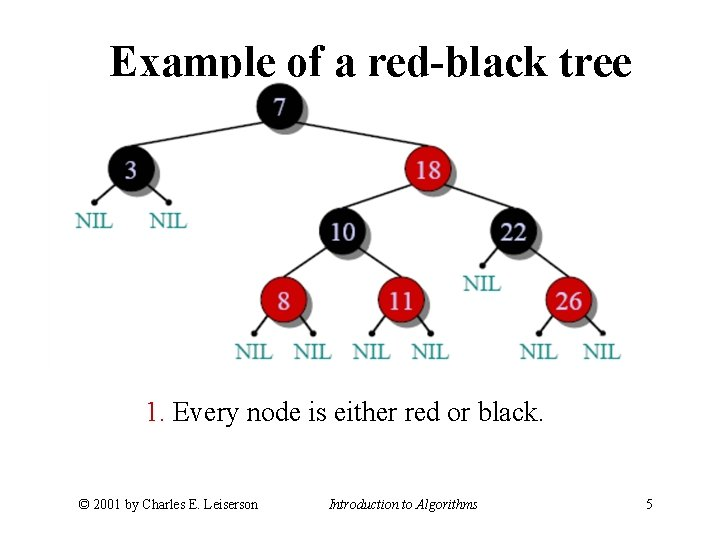 Example of a red-black tree 1. Every node is either red or black. ©