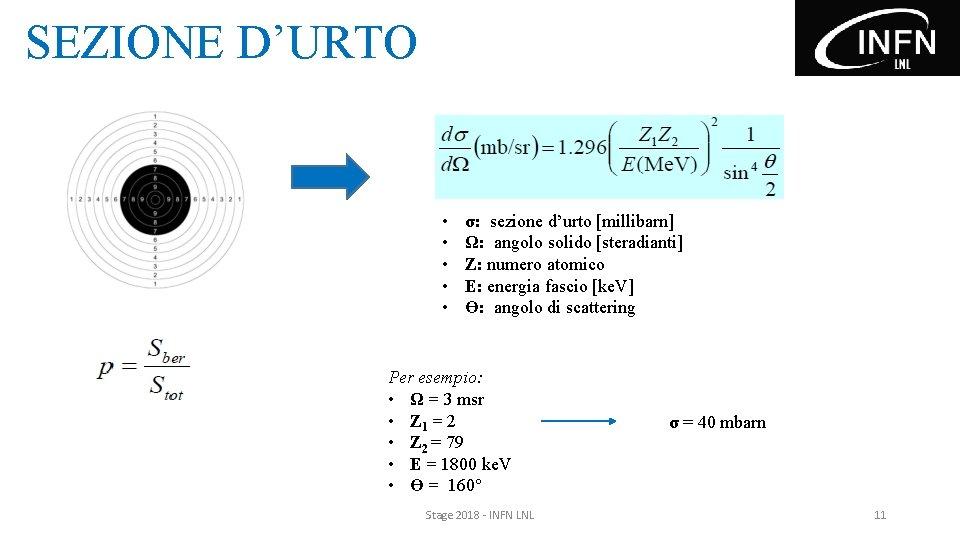SEZIONE D'URTO • • • σ: sezione d'urto [millibarn] Ω: angolo solido [steradianti] Z: