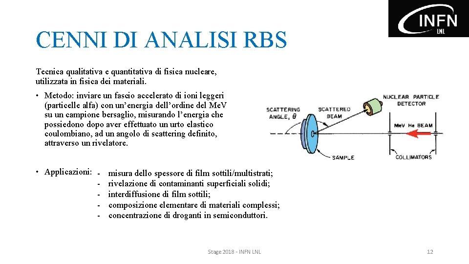 CENNI DI ANALISI RBS Tecnica qualitativa e quantitativa di fisica nucleare, utilizzata in fisica