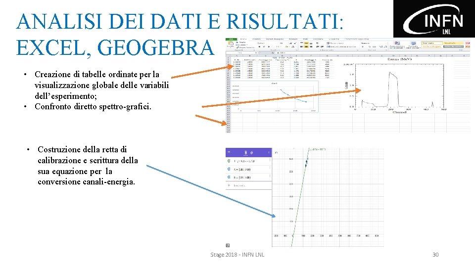 ANALISI DEI DATI E RISULTATI: EXCEL, GEOGEBRA • Creazione di tabelle ordinate per la