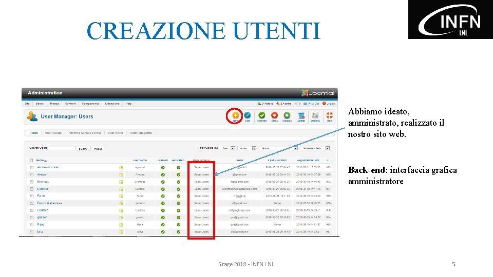 CREAZIONE UTENTI Abbiamo ideato, amministrato, realizzato il nostro sito web. Back-end: interfaccia grafica amministratore