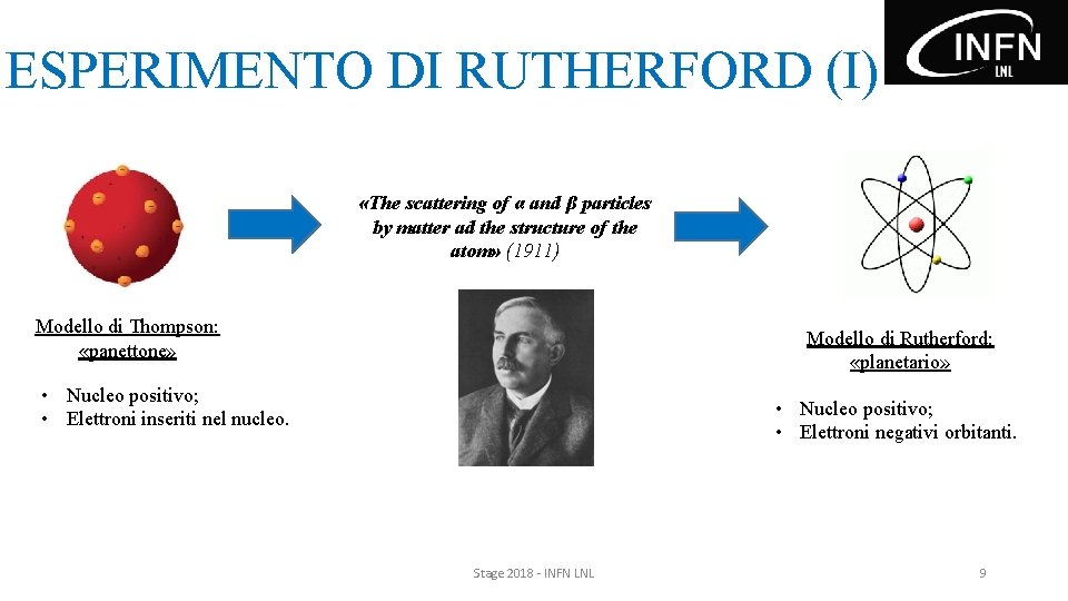 ESPERIMENTO DI RUTHERFORD (I) «The scattering of α and β particles by matter ad