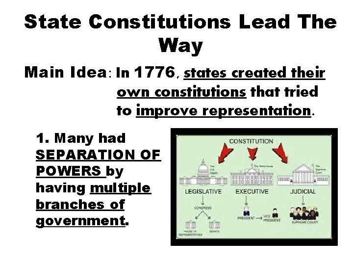 State Constitutions Lead The Way Main Idea: In 1776, states created their own constitutions
