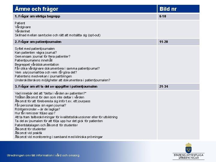 Ämne och frågor Bild nr 1. Frågor om viktiga begrepp 6 -10 Patient Vårdgivare
