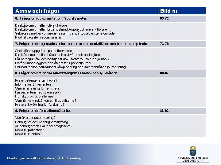 Ämne och frågor Bild nr 6. Frågor om dokumentation i Socialtjänsten 63 -72 Direktåtkomst