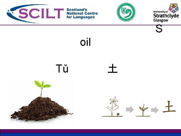 S oil Tǔ 土