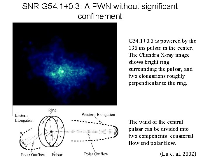 SNR G 54. 1+0. 3: A PWN without significant confinement Pulsar G 54. 1+0.