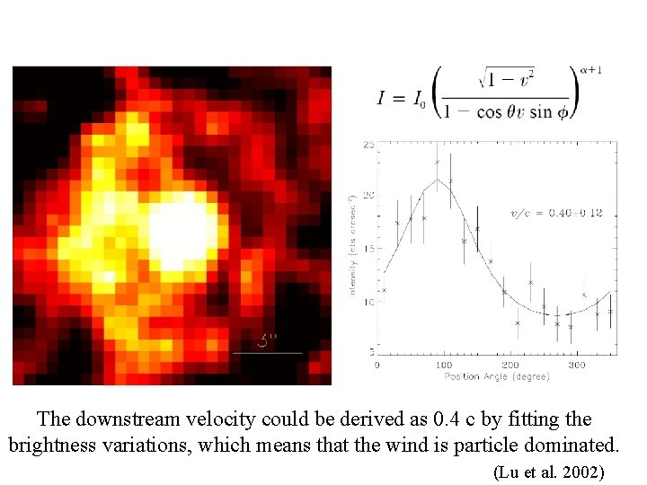 The downstream velocity could be derived as 0. 4 c by fitting the brightness