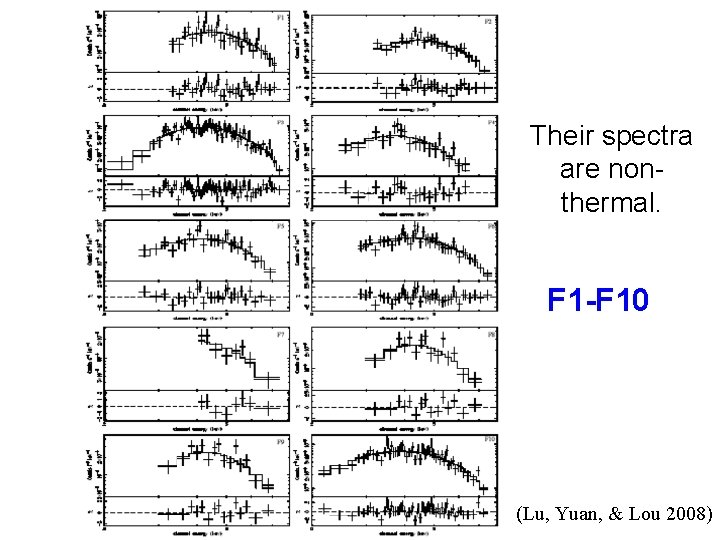 Their spectra are nonthermal. F 1 -F 10 (Lu, Yuan, & Lou 2008)