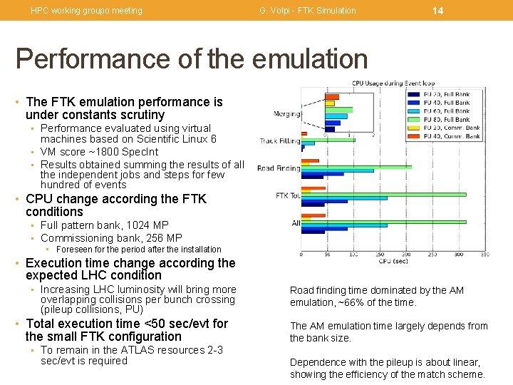 HPC working groupo meeting G. Volpi - FTK Simulation 14 Performance of the emulation
