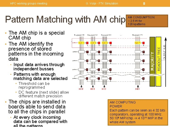HPC working groupo meeting G. Volpi - FTK Simulation Pattern Matching with AM chip