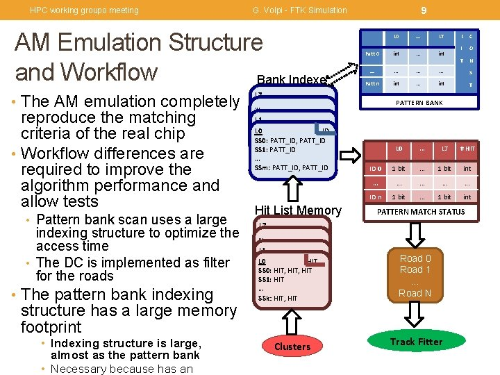 HPC working groupo meeting AM Emulation Structure and Workflow Bank Indexes • The AM