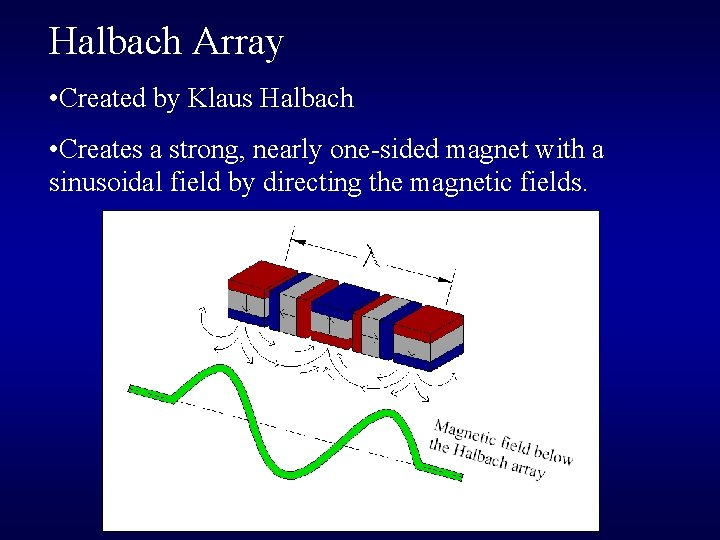 Halbach Array • Created by Klaus Halbach • Creates a strong, nearly one-sided magnet