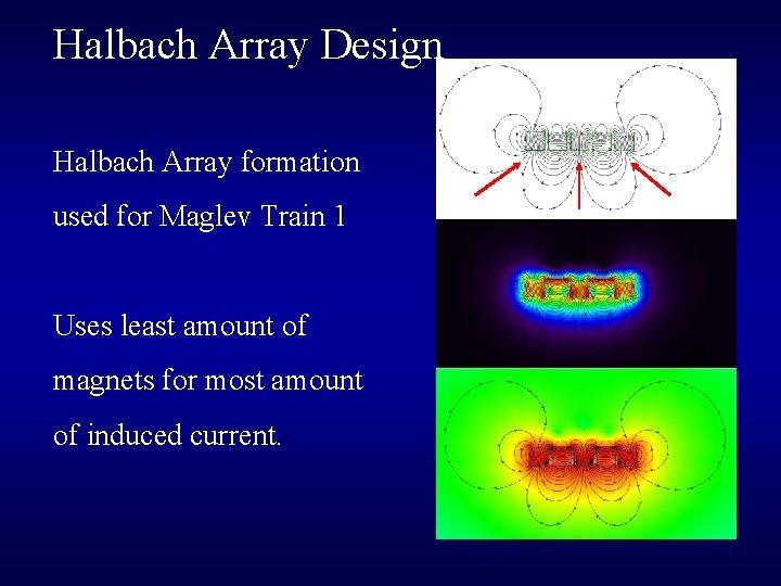 Halbach Array Design Halbach Array formation used for Maglev Train 1 Uses least amount