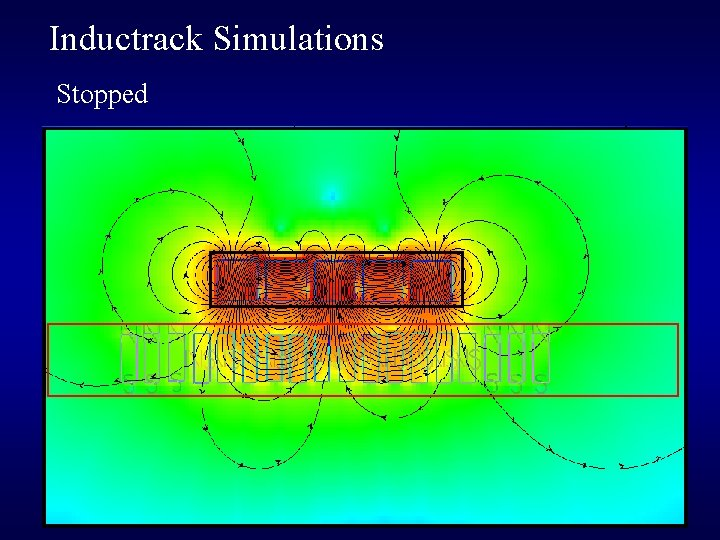 Inductrack Simulations Stopped
