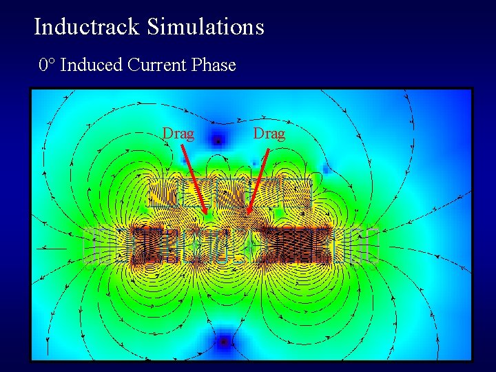 Inductrack Simulations 0° Induced Current Phase Drag