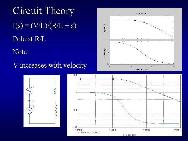 Circuit Theory I(s) = (V/L)/(R/L + s) Pole at R/L Note: V increases with