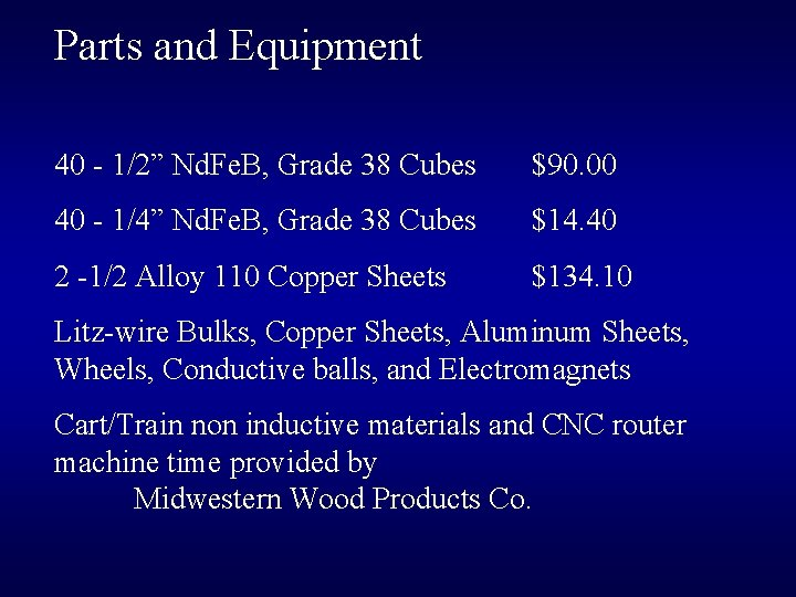 """Parts and Equipment 40 - 1/2"""" Nd. Fe. B, Grade 38 Cubes $90. 00"""