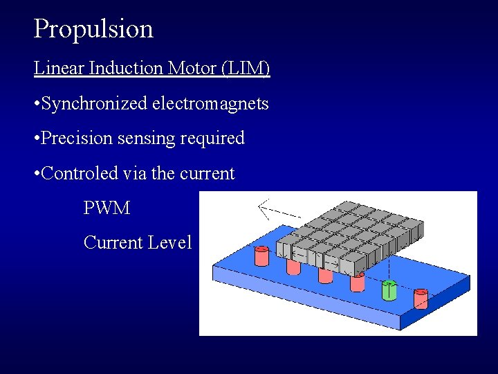 Propulsion Linear Induction Motor (LIM) • Synchronized electromagnets • Precision sensing required • Controled