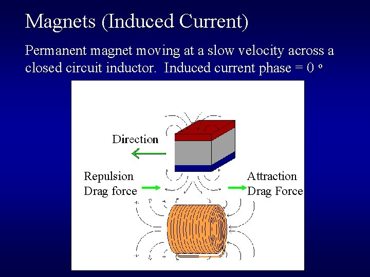 Magnets (Induced Current) Permanent magnet moving at a slow velocity across a closed circuit